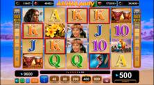 Aloha Party Online Slot