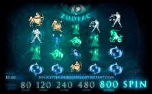 Zodiac Tuko Online Slot
